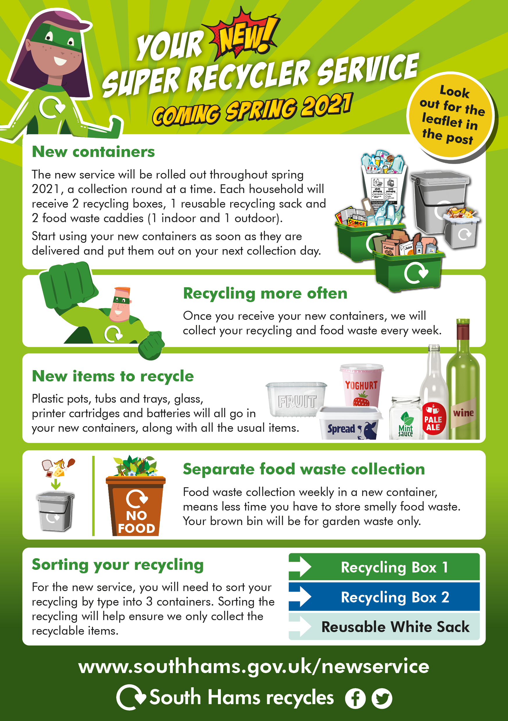 2021 Recycling Changes